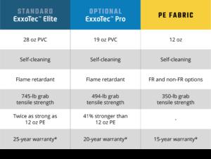 ExxoTec-PVC-Fabric